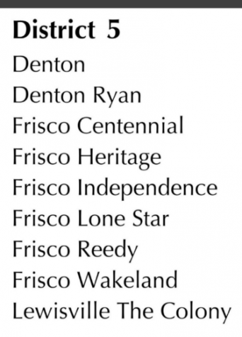 New football district - District realignment creates new rivalries for the upcoming 2020 football season.